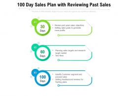 100 Day Sales Plan With Reviewing Past Sales