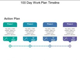100 Day Work Plan Timeline