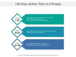 100 Days Action Plan In 3 Phases