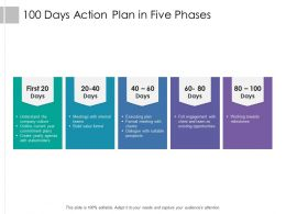 100 Days Action Plan In Five Phases