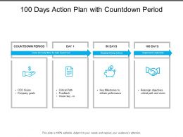 100 Days Action Plan With Countdown Period