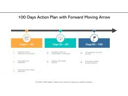 100 Days Action Plan With Forward Moving Arrow