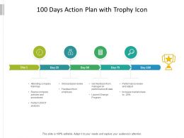 100 Days Action Plan With Trophy Icon