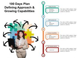 100 Days Plan Defining Approach And Growing Capabilities
