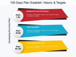100 Days Plan Establish Visions And Targets