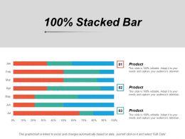 100 Percent Stacked Bar Finance Marketing Management Investment Analysis