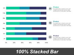 100 Percent Stacked Bar Ppt Powerpoint Presentation Gallery Outline