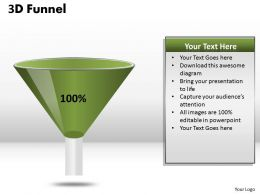 100 Percent Value Funnel Diagram