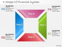 1013 Busines Ppt diagram 4 Stages Of Financial System Powerpoint Template