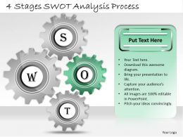 1013 Busines Ppt diagram 4 Stages SWOT Analysis Process Powerpoint Template