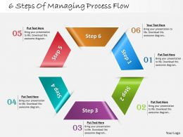 1013 Busines Ppt diagram 6 Steps Of Managing Process Flow Powerpoint Template