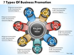 1013 Busines Ppt diagram 7 Types Of Business Promotion Powerpoint Template