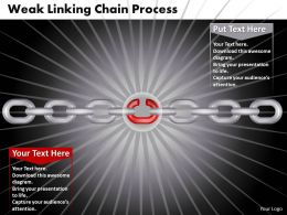 1013_busines_ppt_diagram_weak_linking_chain_process_powerpoint_template_Slide01
