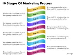1013 Business Ppt diagram 10 Stages Of Marketing Process Powerpoint Template