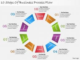 1013 Business Ppt diagram 10 Steps Of Business Process Flow Powerpoint Template
