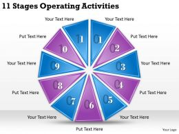 1013_business_ppt_diagram_11_stages_operating_activities_powerpoint_template_Slide01