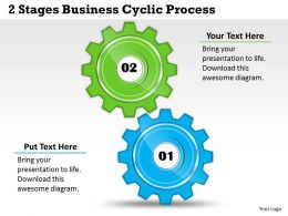 1013 Business Ppt diagram 2 Stages Business Cyclic Process Powerpoint Template