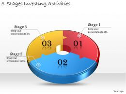 1013 Business Ppt diagram 3 Stages Investing Activities Powerpoint Template