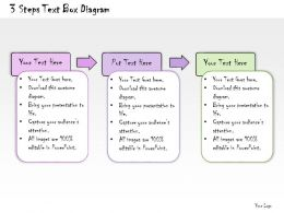 1013_business_ppt_diagram_3_steps_text_box_diagram_powerpoint_template_Slide01