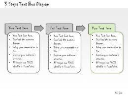 1013 Business Ppt Diagram 3 Steps Text Box Diagram Powerpoint Template