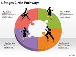 1013 Business Ppt diagram 4 Stages Circle Pathways Powerpoint Template
