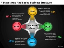 1013 Business Ppt diagram 4 Stages Hub And Spoke Business Structure Powerpoint Template