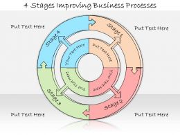 1013 Business Ppt Diagram 4 Stages Improving Business Processes Powerpoint Template