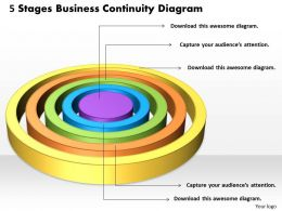 1013 Business Ppt diagram 5 Stages Business Continuity Diagram Powerpoint Template
