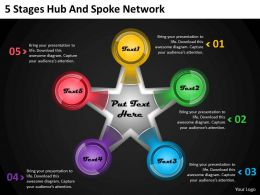 1013 Business Ppt diagram 5 Stages Hub And Spoke Network Powerpoint Template