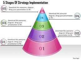 1013 Business Ppt diagram 5 Stages Of Strategy Implementation Powerpoint Template