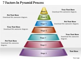 1013 Business Ppt diagram 7 Factors In Pyramid Process Powerpoint Template
