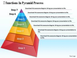 1013 Business Ppt diagram 7 Functions In Pyramid Process Powerpoint Template