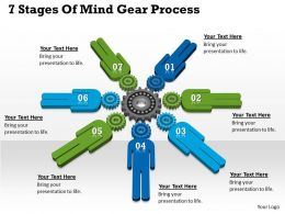 1013 Business Ppt diagram 7 Stages Of Mind Gear Proces Powerpoint Template