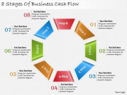 1013 Business Ppt diagram 8 Stages Of Business Cash Flow Powerpoint Template
