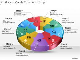 1013 Business Ppt diagram 9 Staged Cash Flow Activities Powerpoint Template