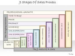 1013_business_ppt_diagram_9_stages_of_sales_process_powerpoint_template_Slide01