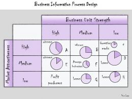 1013 Business Ppt Diagram Business Information Process Design Powerpoint Template
