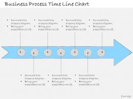1013 Business Ppt Diagram Business Process Time Line Chart Powerpoint Template