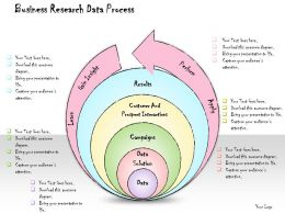 1013 Business Ppt Diagram Business Research Data Process Powerpoint Template