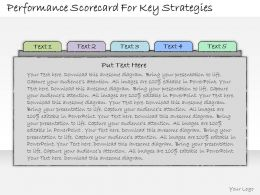 1013 Business Ppt Diagram Performance Scorecard For Key Strategies Powerpoint Template