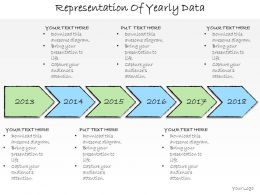 1013 Business Ppt Diagram Representation Of Yearly Data Powerpoint Template