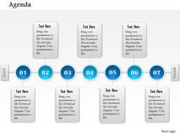 1014 Business Plan Seven Stages Timeline Powerpoint Presentation Template
