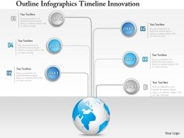 1014 Globe With 2014 To 2018 Timeline Agenda Powerpoint Template