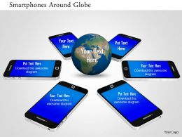 1014 Smartphones Around Globe Image Graphics For Powerpoint
