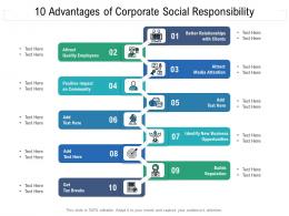 10 Advantages Benefits Of Corporate Social Responsibility