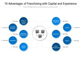 10 Advantages Of Franchising With Capital And Experience