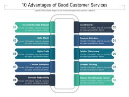 10 Advantages Of Good Customer Services