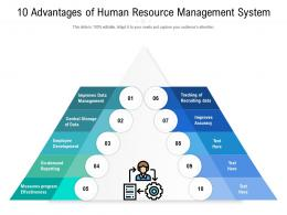 10 Advantages Of Human Resource Management System