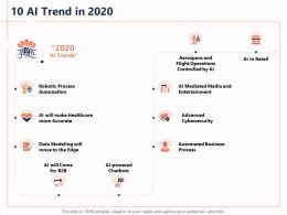 10 AI Trend In 2020 Ai Powered Chatbots Ppt Powerpoint Presentation Background Designs