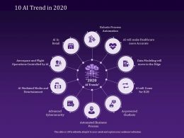 10 Ai Trend In 2020 Chatbots Ppt Powerpoint Presentation Objects